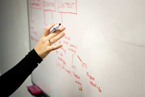Communications & Marketing - Whiteboard arm marker - Maynooth University