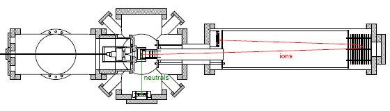 Experimental Physics - cluster physics apparatus - Maynooth University