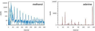 Experimental Physics - cluster physics mass spectra - Maynooth University