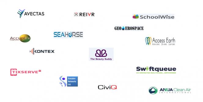 MaynoothWorks Client Company Logos