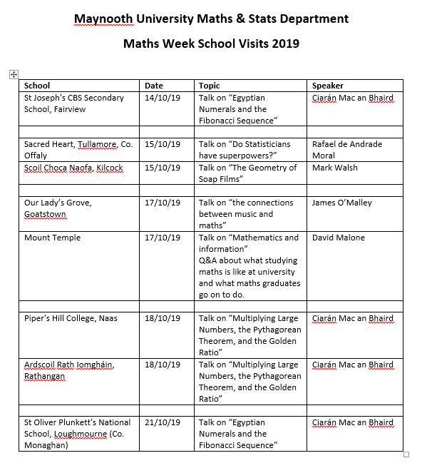 Maths Week School Visits 2019