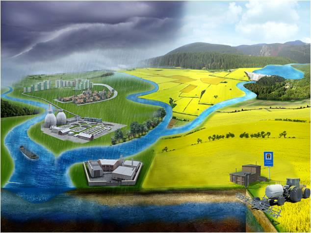 Hydrological catchment management