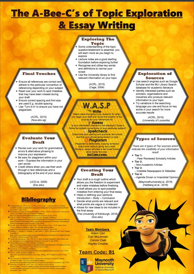 The A-Bee-C's of Topic Exploration and Essay Writing