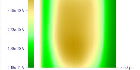SECM image 2